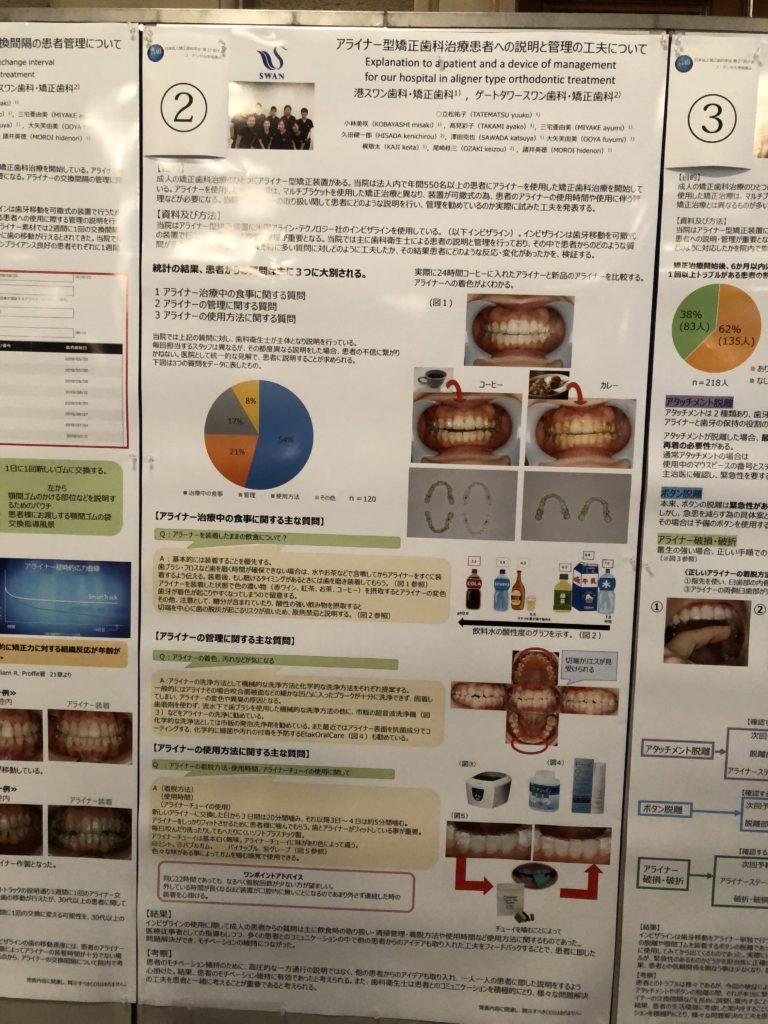 日本成人矯正学会 ポスター展示
